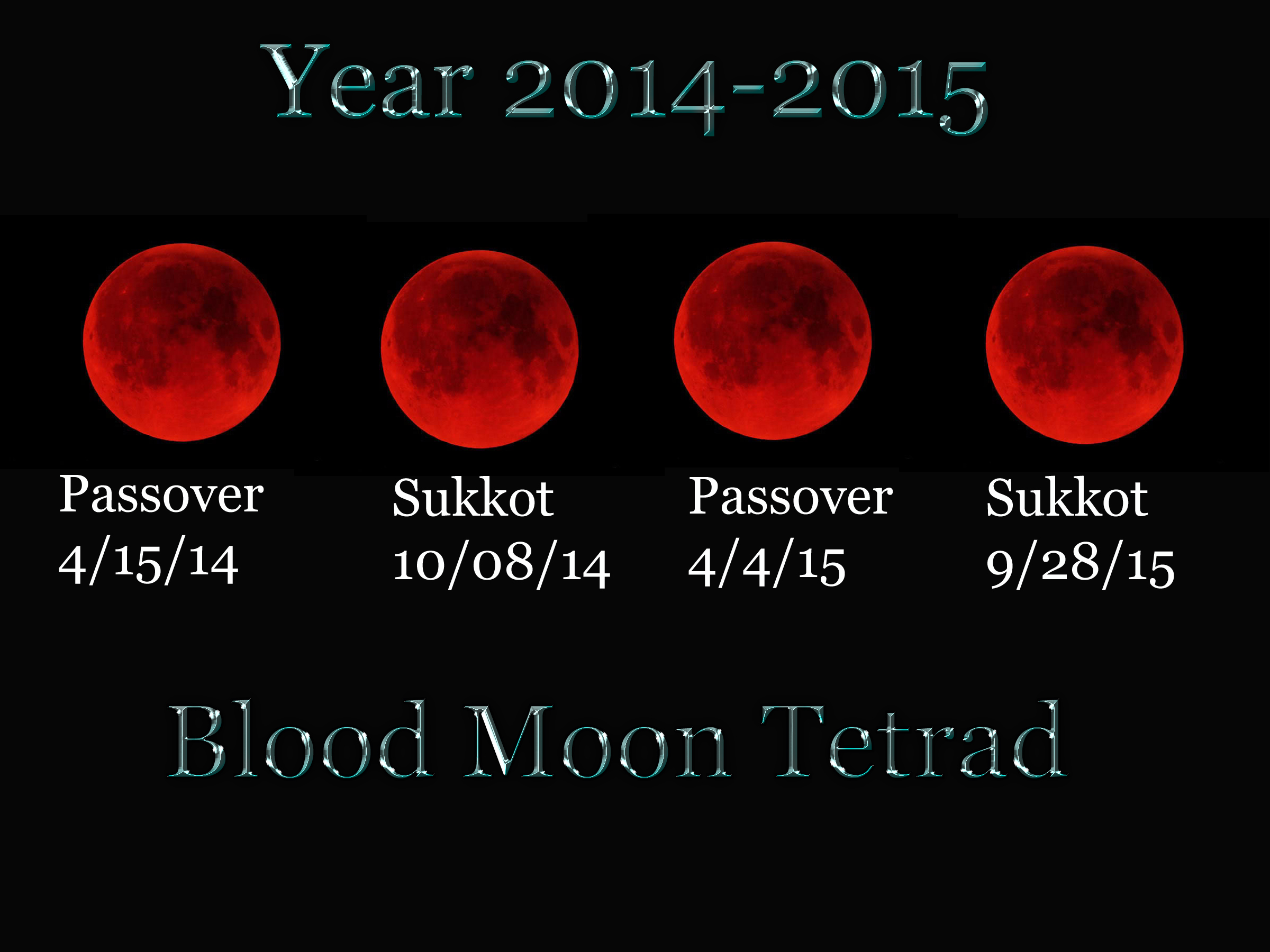 "What will 2014 bring with it, besides ""Blood-Red Moons""?"