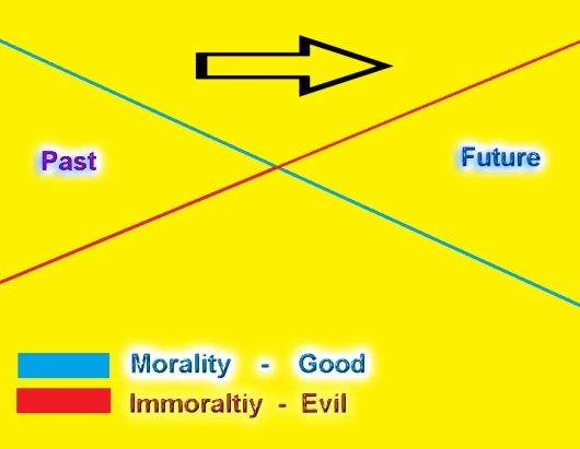Morality vs Immorality copy
