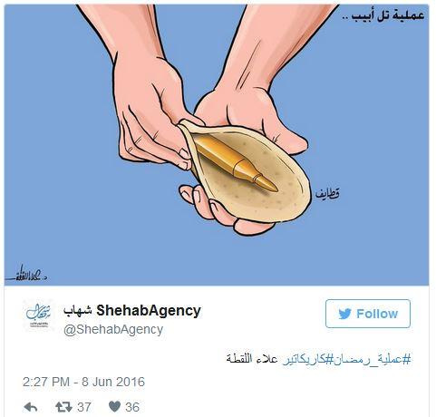 Hamas evil treat